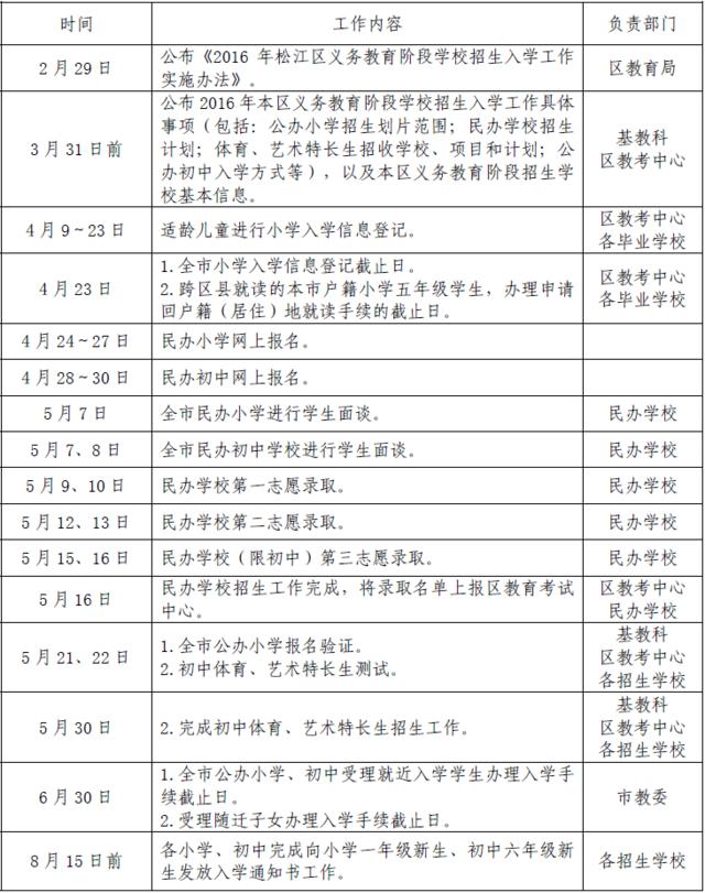 2016年松江区义务教育阶段学校招生入学工作实施办法