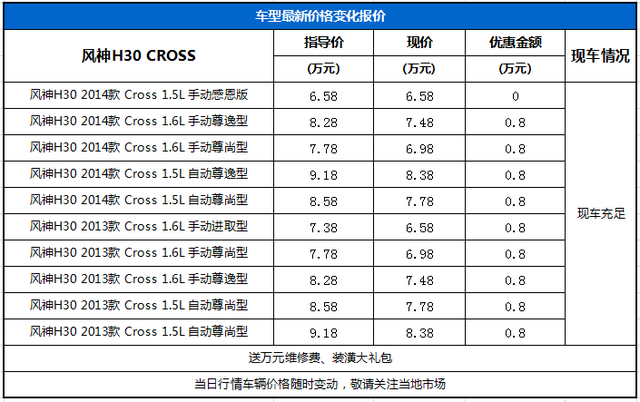 风神H30 CROSS降8000元 送万元维修费