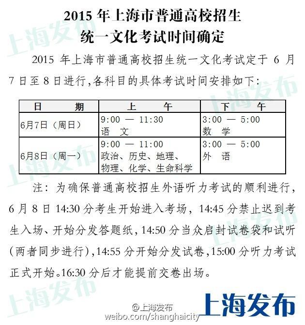 2015年上海高考考试时间确定 6月7日-8日举行