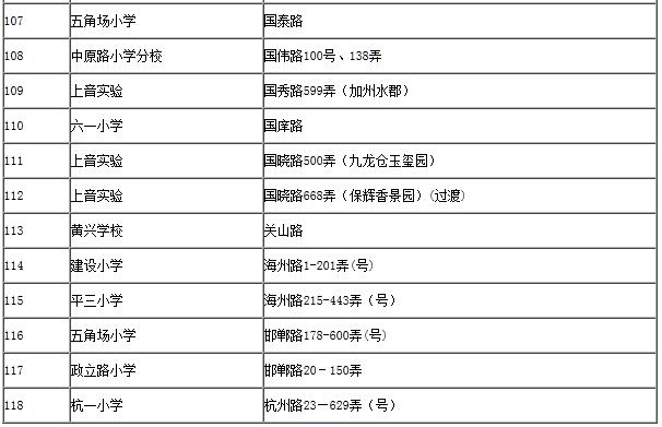 2015杨浦区对口小学招生地段居委一览