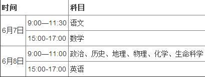 2015年上海高考时间安排