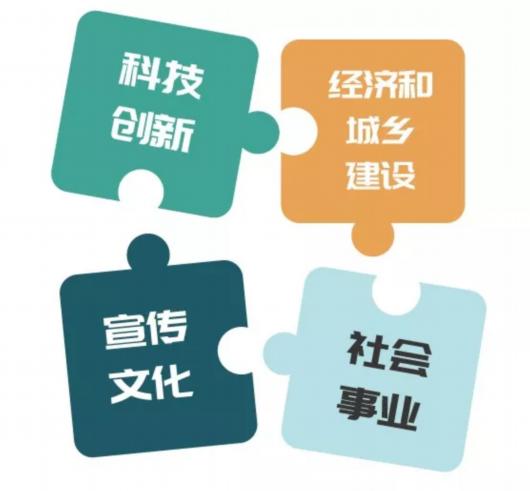 """上海职称制度""""放大招"""":惠及270多万专技人才"""