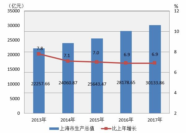 中国17年经济总量_德国经济总量世界排名