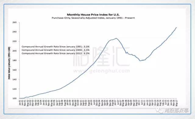 为什么我们那么期盼美国股市和房市崩盘?