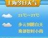 """好天气本周""""暂住""""申城 下周又有大风及降雨"""