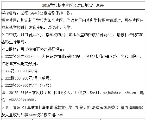 2015青浦区对口小学招生地段居委一览