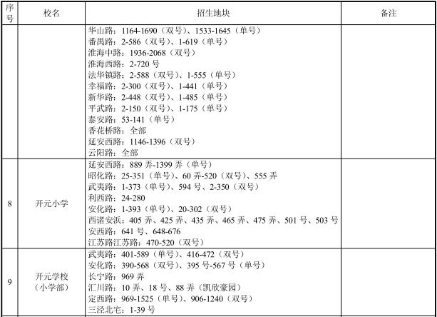 2016 年长宁区公办小学对口入学地域分配表