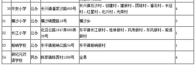 2015崇明县对口小学招生地段居委一览