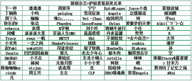 互联网生活节8月13日秒杀获奖名单