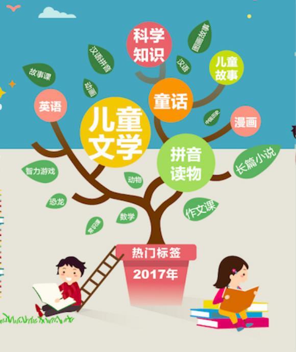 上海市民2017年都看了什么书?图书馆年度榜单告诉你