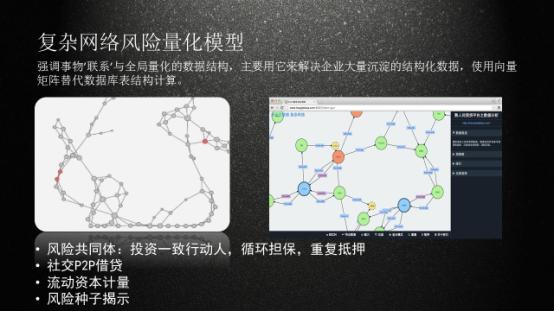 天云大数据CEO雷涛:从BI到AI的演进路径 数据推动规模化AI能力