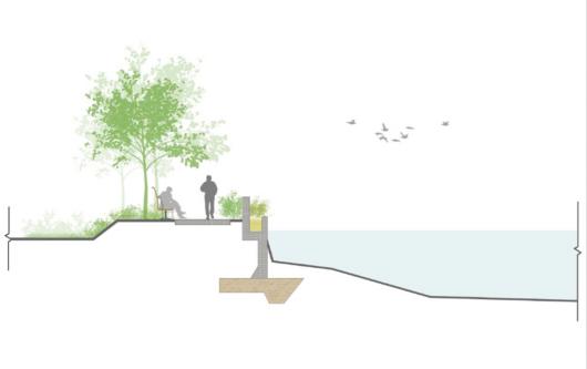 上海未来的河道应该啥样 全国首份河道规划编制中