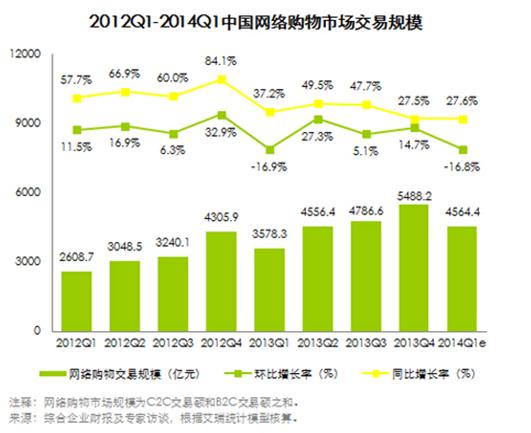 gdp平均增长率怎么算_年均GDP增长率怎么算