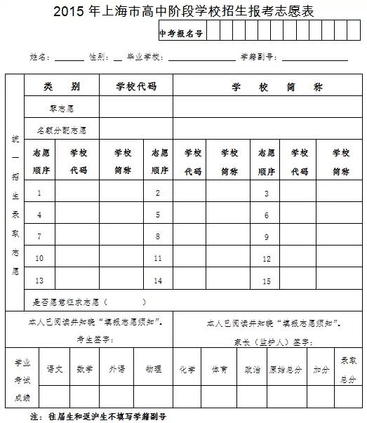 2015年上海高中阶段招生考试工作实施意见发