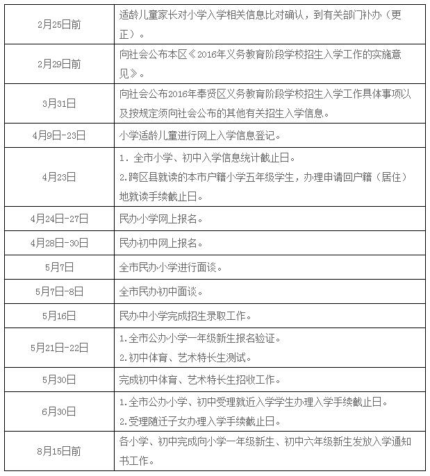 奉贤区关于2016年本区义务教育阶段学校招生入学工作的实施意见