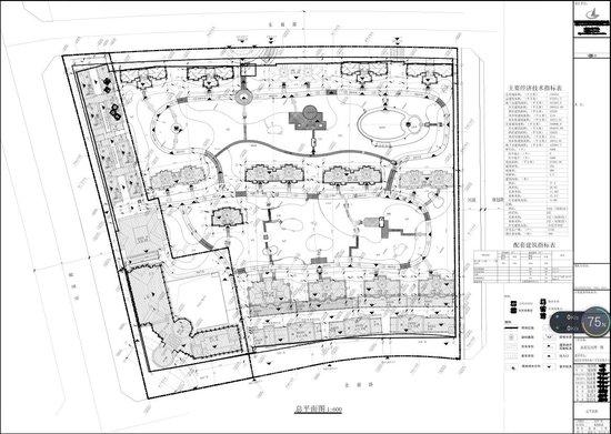 汕尾市星河湾项目修建性详细规划公示