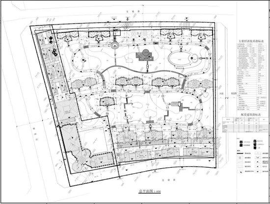 汕尾市星河湾项目修建性详细规划公告