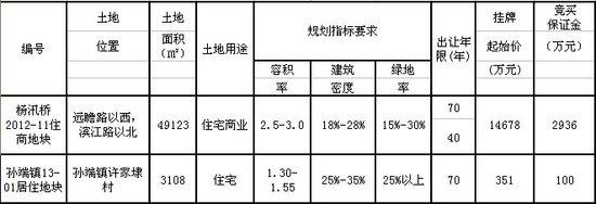 孙端中学平面图