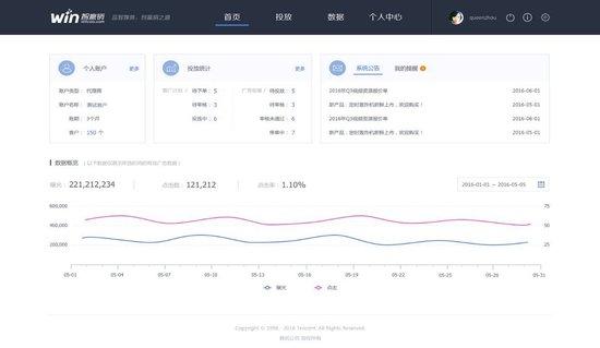 """腾讯""""智赢销""""品牌广告营销平台正式登陆湖南"""