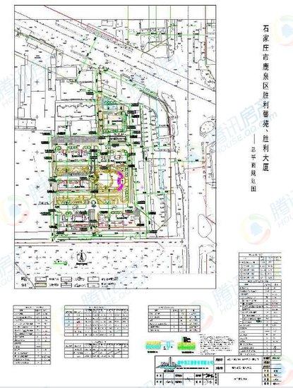 鹿泉区2项目规划曝光 总用地面积27亩