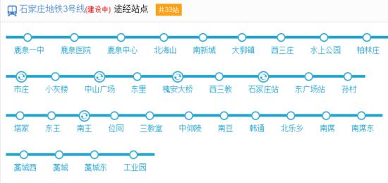国际庄开启地铁时代!地铁开到您的新家门口了吗?