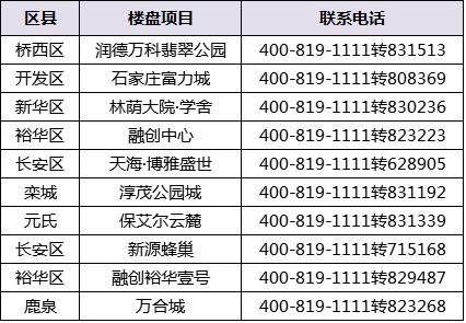 一周400来电榜:名企盘备受关注 万科荣登榜首!