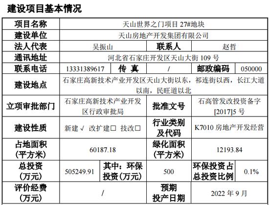 又有新动作!天山世界之门15#和27#环境影响报告表对外公示