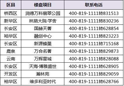 400来电TOP10:高端住宅为何如此受宠?