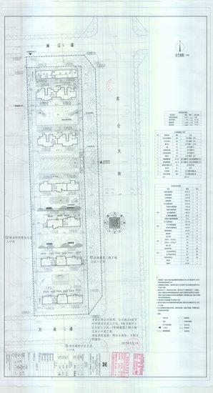 高新区一住宅项目设计方案批前公示曝光
