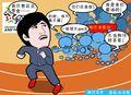 """漫画:""""刘翔热""""是否是一种悲哀?"""