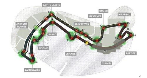 F1赛道简介——摩纳哥蒙特卡洛赛道