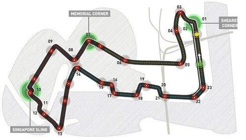 F1赛道介绍——新加坡街道赛道