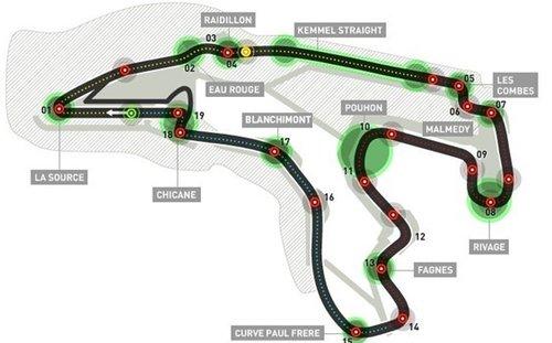 F1赛道——比利时斯帕赛道