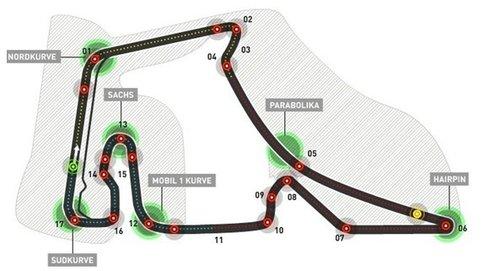 F1赛道介绍——德国纽博格林赛道