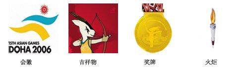 第15届亚运会概况—2006年多哈亚运会