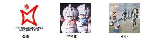 第12届亚运会概况—1994年广岛亚运会