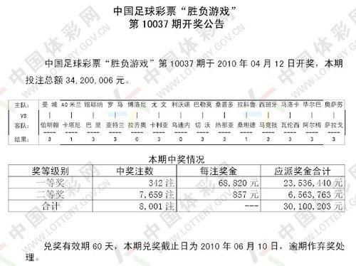 胜负彩037期开奖:一等奖6万8 二等奖仅857元