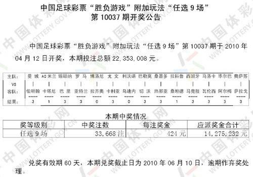 胜负彩037期任选9场开奖:头奖每注仅424元