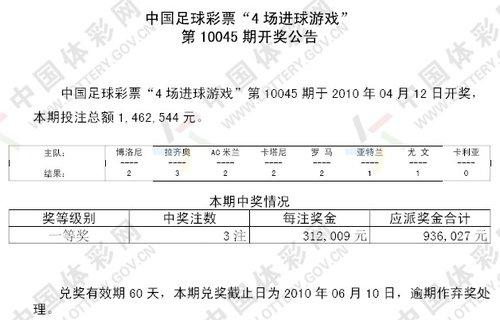 进球彩045期开奖:一等奖3注 每注奖金31万元