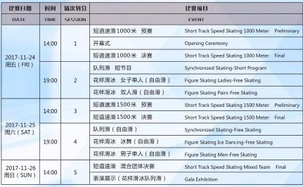 短道上海站首成奥运资格赛 超级杯引入队列滑