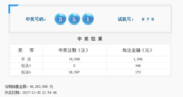 福彩3D第2017327期开奖公告:开奖号码351