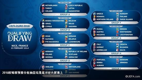 2016欧预赛抽签结果