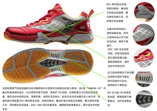 凯胜:国家羽毛球队中青队征战亚青赛装备图纸mns低压柜一览图片