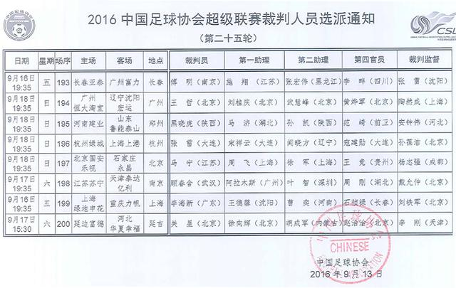 中超25轮裁判安排:王哲吹恒大 马宁执法国安
