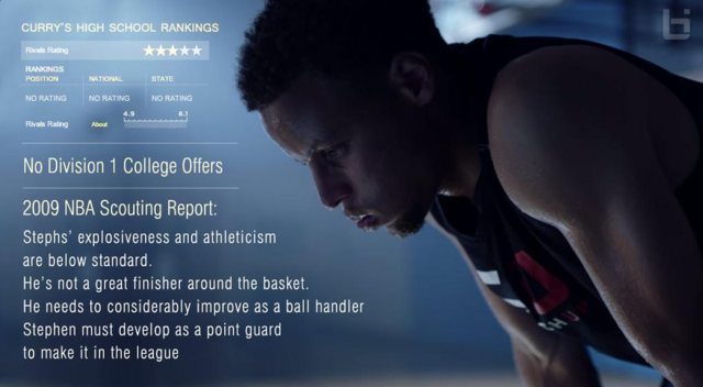 《NBA真探》:为什么选秀网站对库里看走了眼?