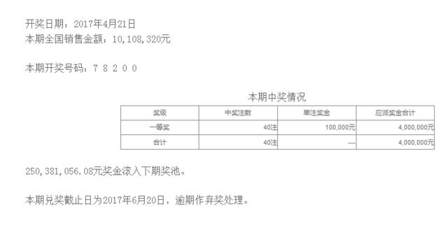 排列五第17104期开奖公告:开奖号码78200