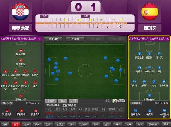 欧洲杯-西班牙1-0淘汰克罗地亚 纳瓦斯献绝杀