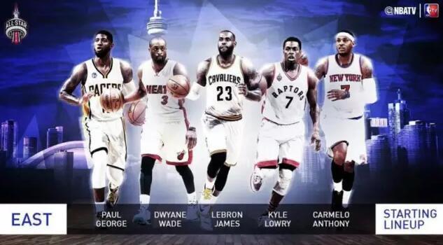 苏群:16年时光如电 NBA全明星周末早已变不同