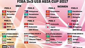 3X3U18亚洲杯分组揭晓 中国男女篮均避开强敌