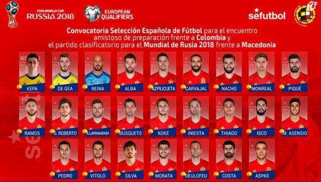 西班牙大名单:皇马6人巴萨5人 皇马新星重返